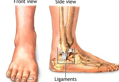 ankle-injuries1