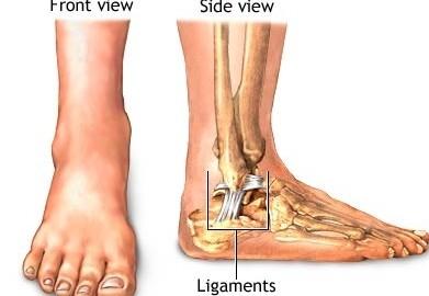 ankle-injuries1